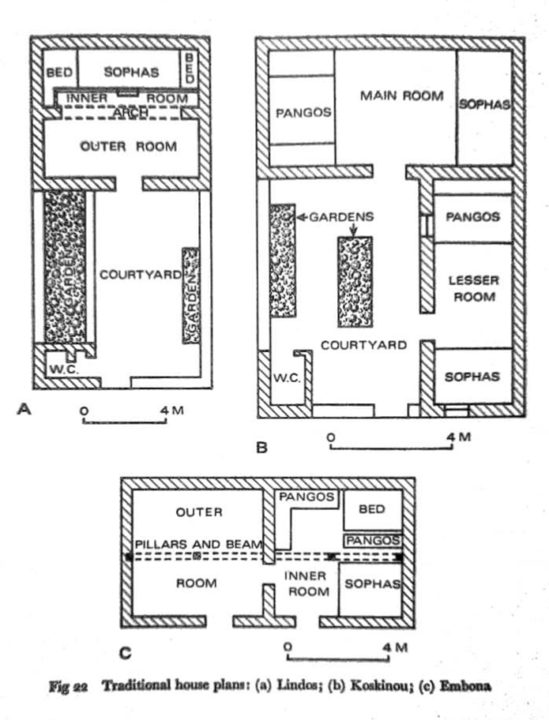 Floor maps of Traditional Rhodian Houses
